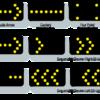Configurations_Arrowmaster
