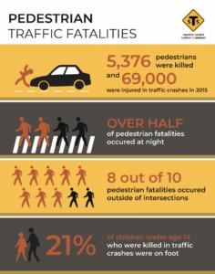 Pedestrian_fatalities