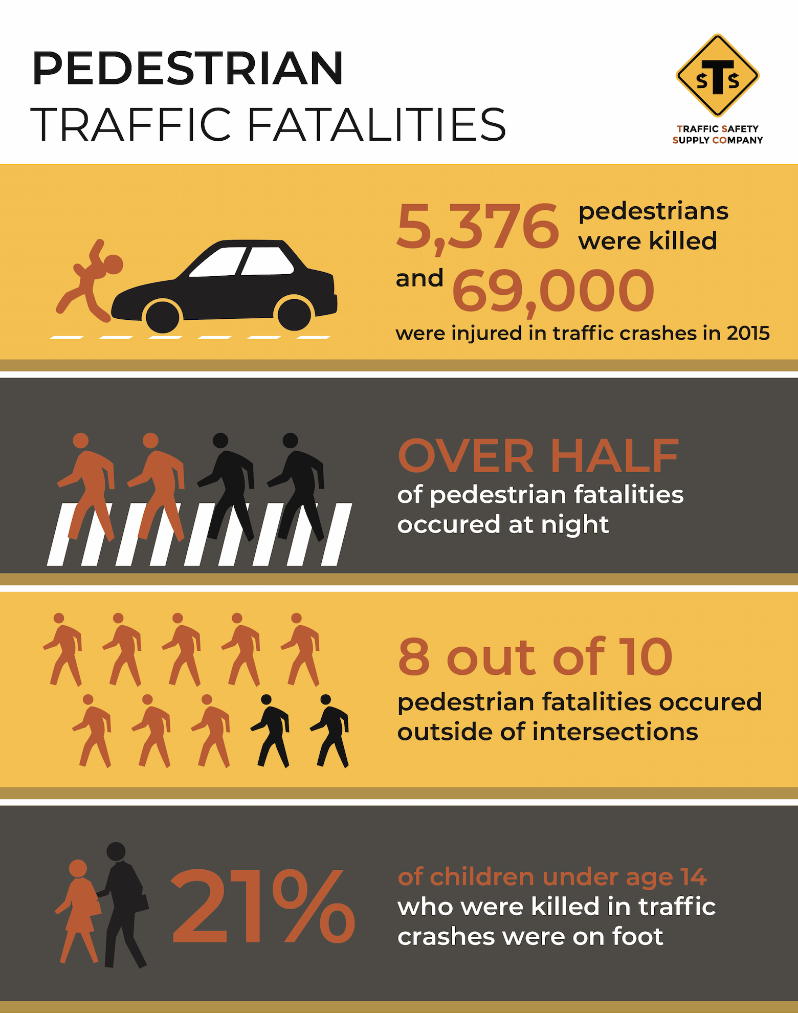 Tips For Pedestrian Safety Traffic Safety Supply Company